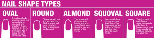 NAIL SHAPE TYPES